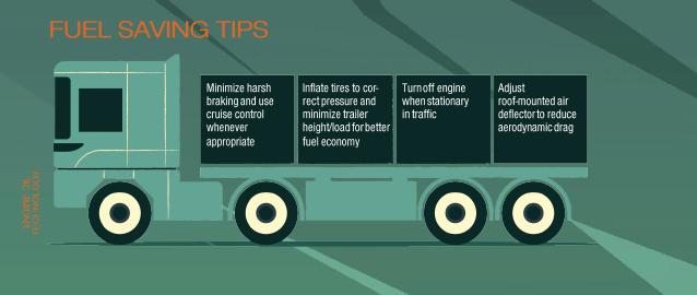fuel-saving-tips.png